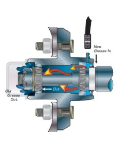 "Tie Down Engineering Hub Kit 1250# 5 Stud - 1"" inner and outer bearing - Vortex"