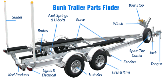 Boat Trailer Parts Iboats